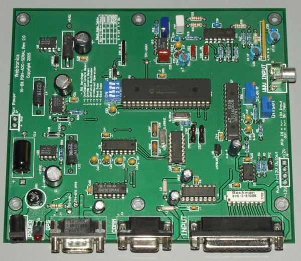 Picture of the board